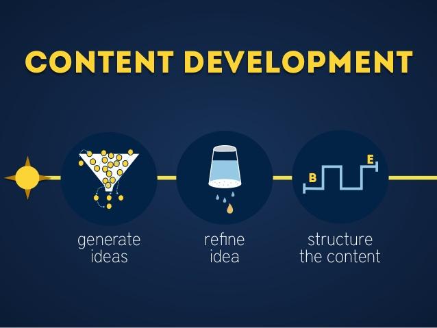 Content-Development-2016