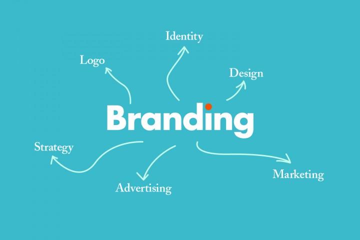 branding-720x480