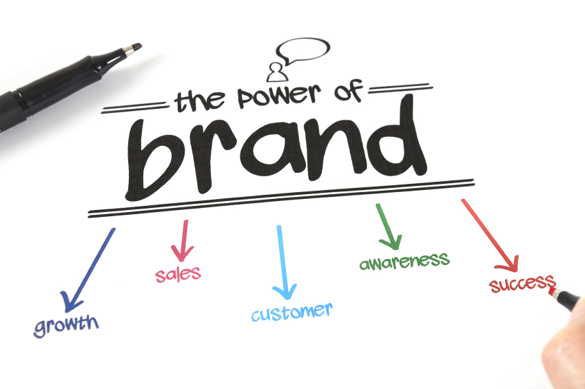 importance-of-brand-strategy