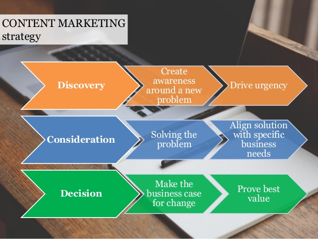inbound-marketing-for-btob